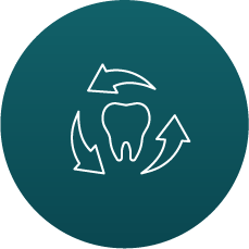 Dental implants aftercare and Maintenance