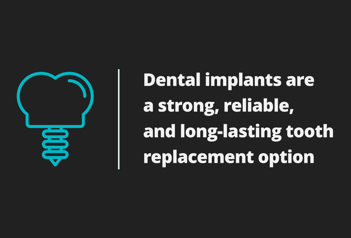 Dental Implants Teeth Replacement
